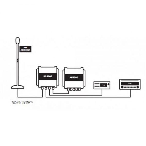 Digital Yacht SPL2000 VHF / AIS Antenna Splitter For AIS Transponders | For  Marine