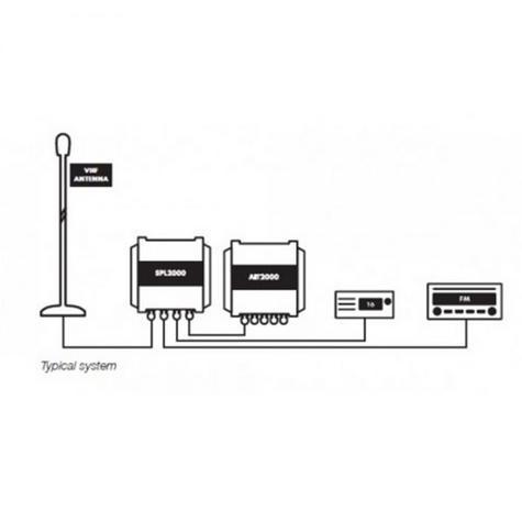 Digital Yacht SPL2000 VHF Antenna Splitter|Class B|AM|FM|VHF|AIS Connection Thumbnail 3