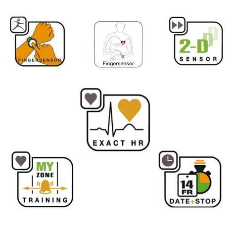 Beurer PM18 Heart Rate Monitor Pulse/Calorie/Fate Sports Wrist Watch Finger Sens Thumbnail 3