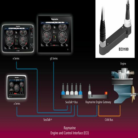 Raymarine E70227|ECI-100 Universal Engine&Control Interface|For Data Radar/Sonar/Navigation  Thumbnail 3