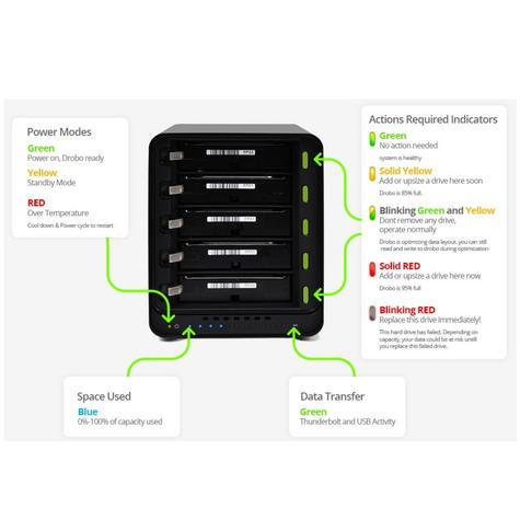 Drobo DDR4A31 10TB(5x2TB WD RED) 5 Bay DAS|Secure Storage Device|USB 3.0|Type-C| Thumbnail 6