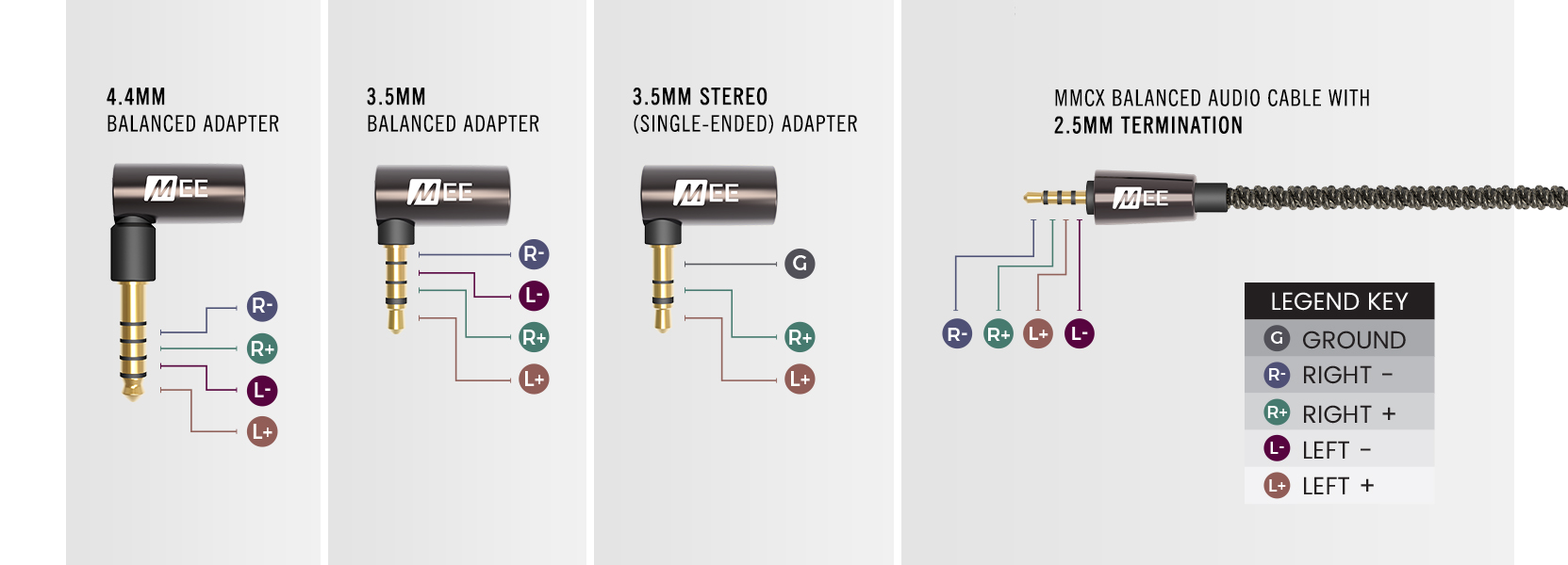 Mee Audio Universal Mmcx Cable Adapter Set For Headphones In 3 5mm Wiring Diagram Included Ensures Compatibility With The Widest Range Of Portable Amps Dacs And High End Players