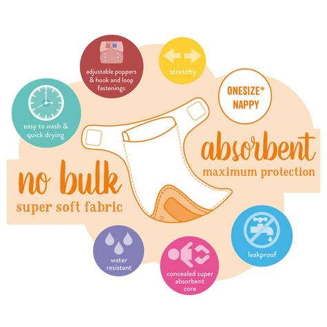 Bambino Mio Miosolo All In One Nappy|Polyester|For Baby No Moisturiser|Cloud Nine Thumbnail 6