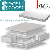 East Coast Cot Spring Interior Mattress (120 cm x 60 cm) | Soft ,Comfortable+Safe