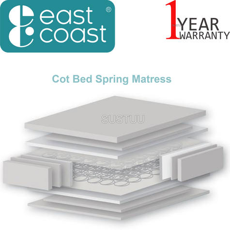 East Coast Baby/Kids Cot Bed Spring Matress (140 cm x 70 cm) | Soft & Comfortable Thumbnail 1