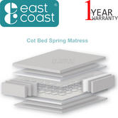 East Coast Baby/Kids Cot Bed Spring Matress (140 cm x 70 cm) | Soft & Comfortable