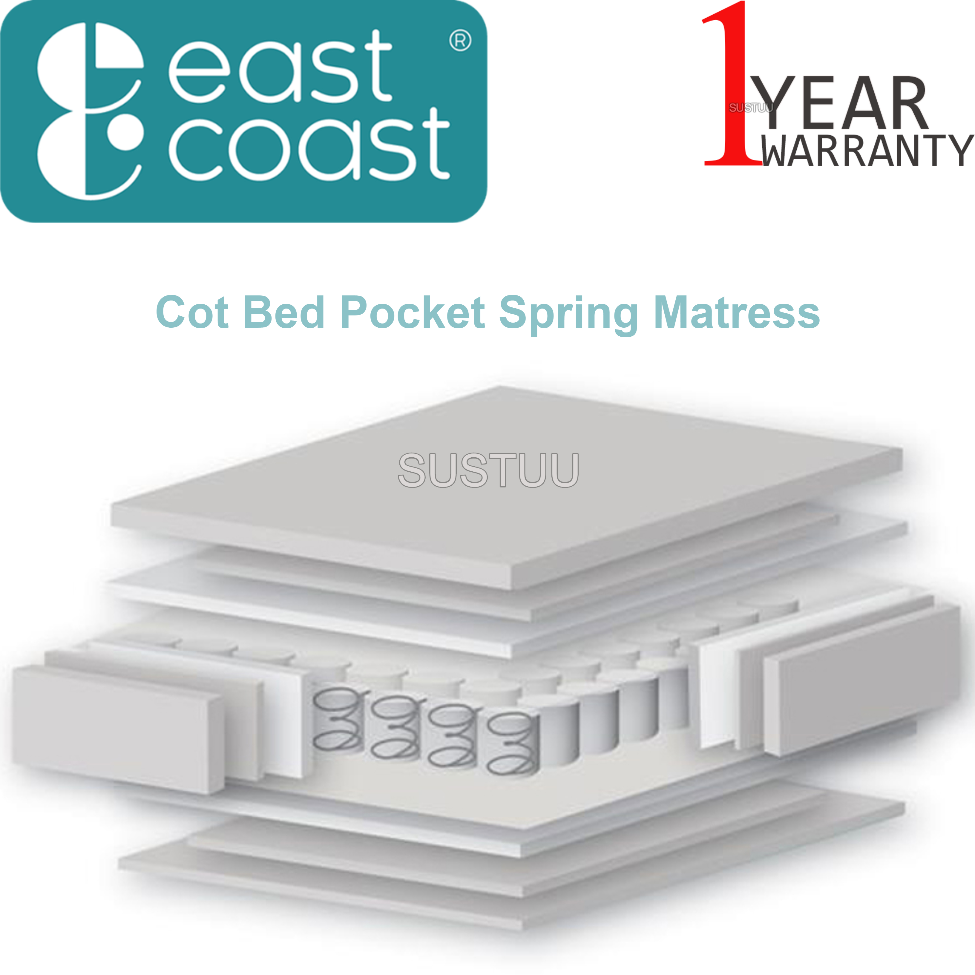 East Coast Kids Cot Bed Pocket Spring Matress (140 cm x 70 cm) | Soft & Comfortable