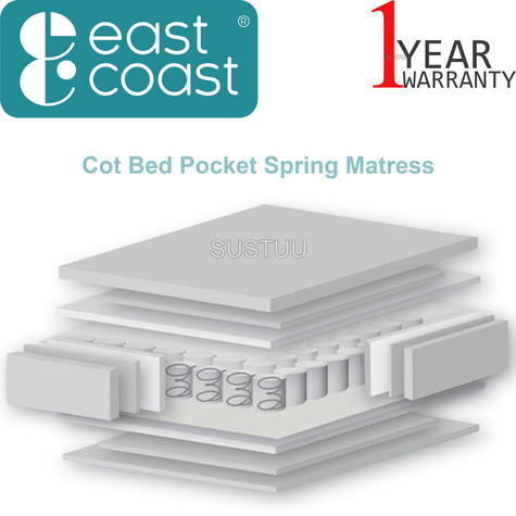 East Coast Kids Cot Bed Pocket Spring Matress (140 cm x 70 cm) | Soft & Comfortable Thumbnail 1