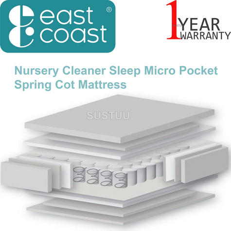 East Coast Nursery Cleaner Sleep Micro Pocket Spring Cot Mattress | Soft & Safe Thumbnail 1