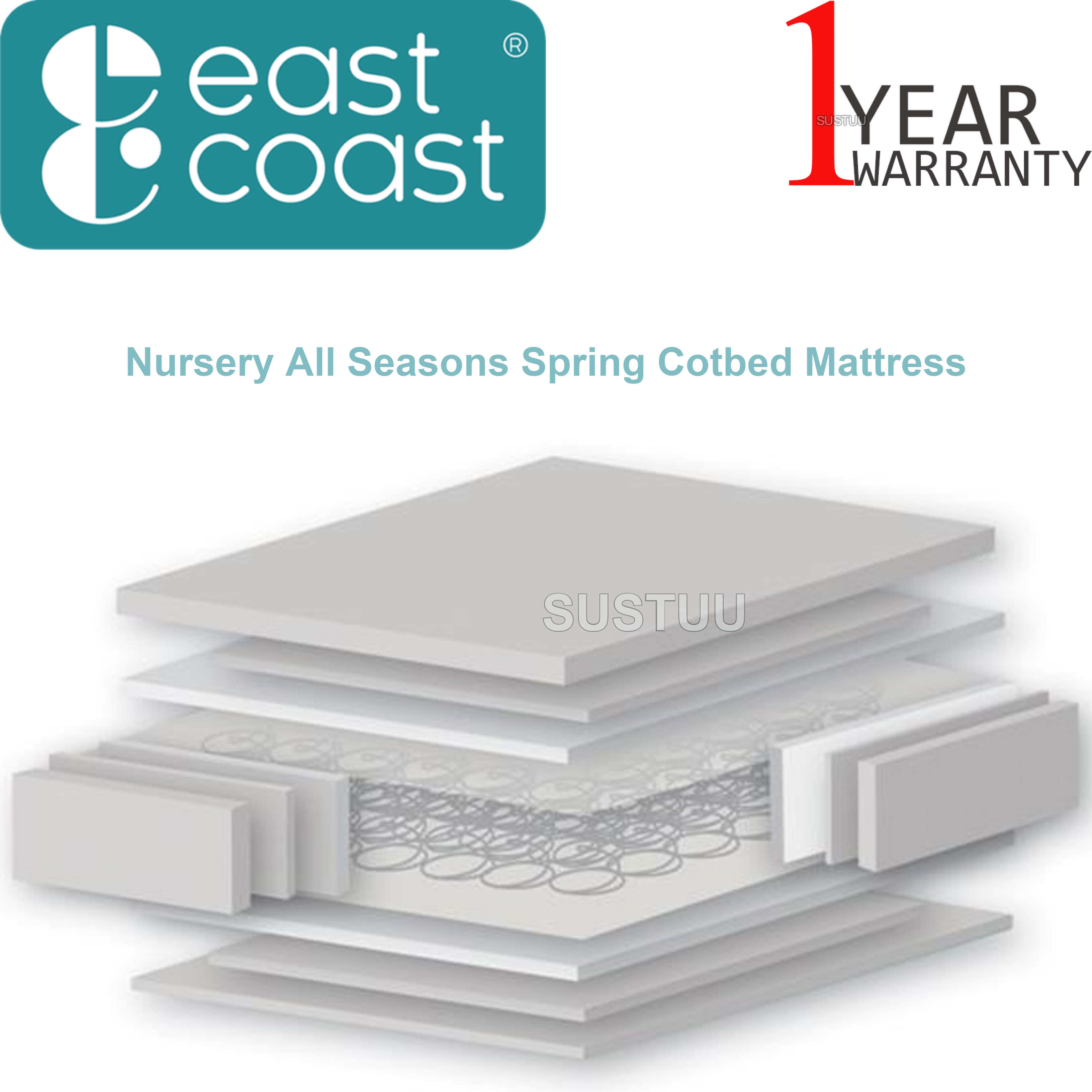 East Coast Nursery All Seasons Spring Cotbed Mattress | Soft, Comfortable & Safe