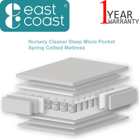 East Coast Nursery Cleaner Sleep Micro Pocket Spring Cotbed Mattress | Soft & Safe Thumbnail 1