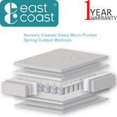 East Coast Nursery Cleaner Sleep Micro Pocket Spring Cotbed Mattress | Soft & Safe