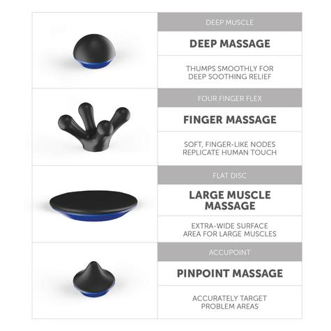 Wahl Deep Tissue Percussion Therapy Massager | 4 Extra Attachments | 2 Speed Settings Thumbnail 4