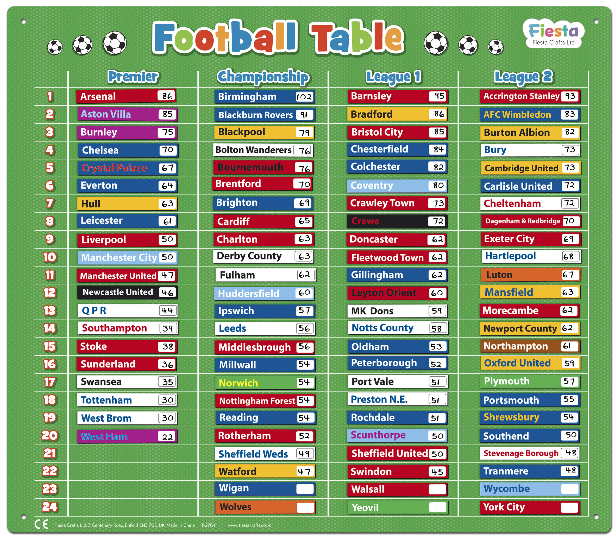 Magnetic xl football league table trackerchart by fiesta for Football league tables