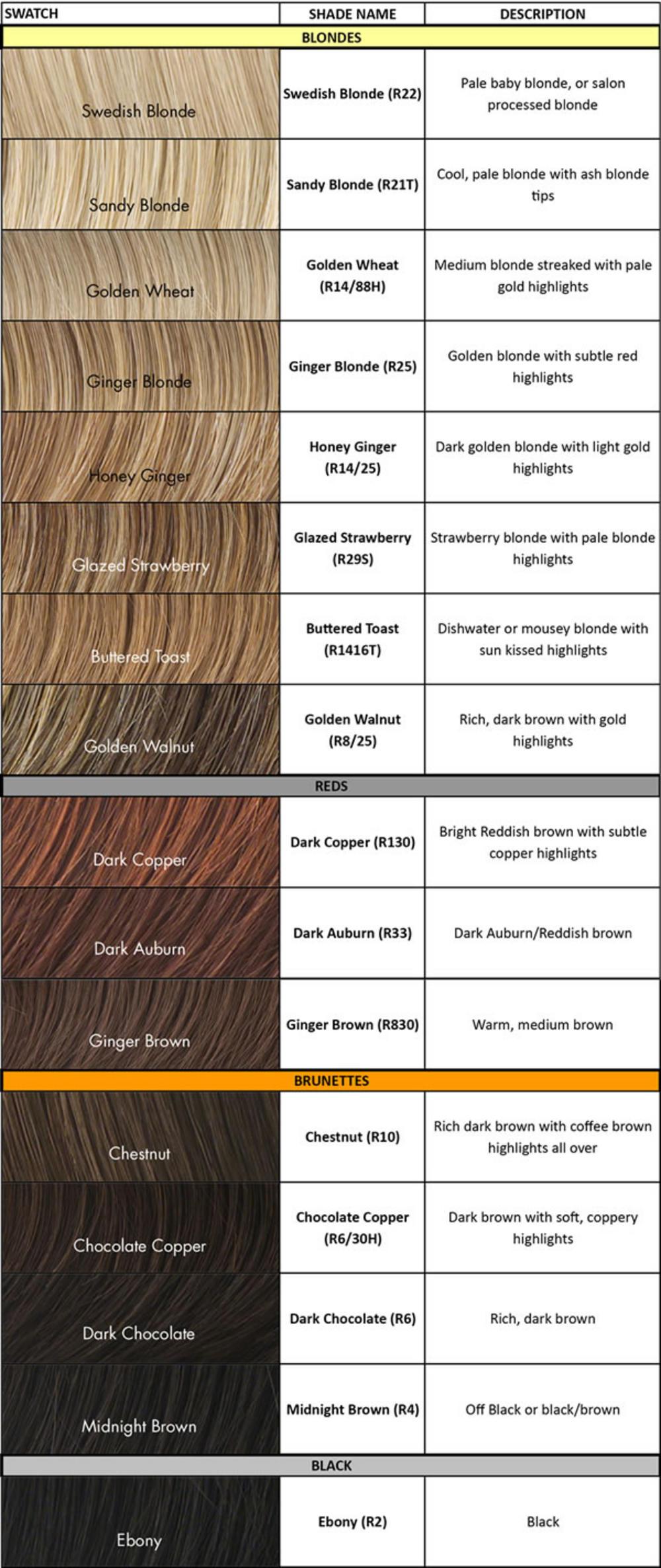 Hairdo Colour Chart Erkalnathandedecker
