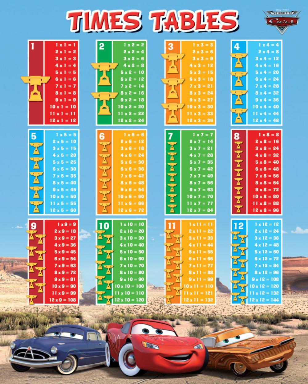Mini Poster - Disney Cars Times Table (40 x 50cm) 0774 - MP1114 Mini ...