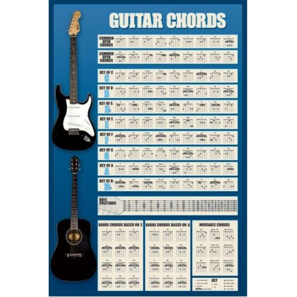 Maxi Poster Guitar Chords 61 X 915cm 1184 Pp31228 Maxi Poster