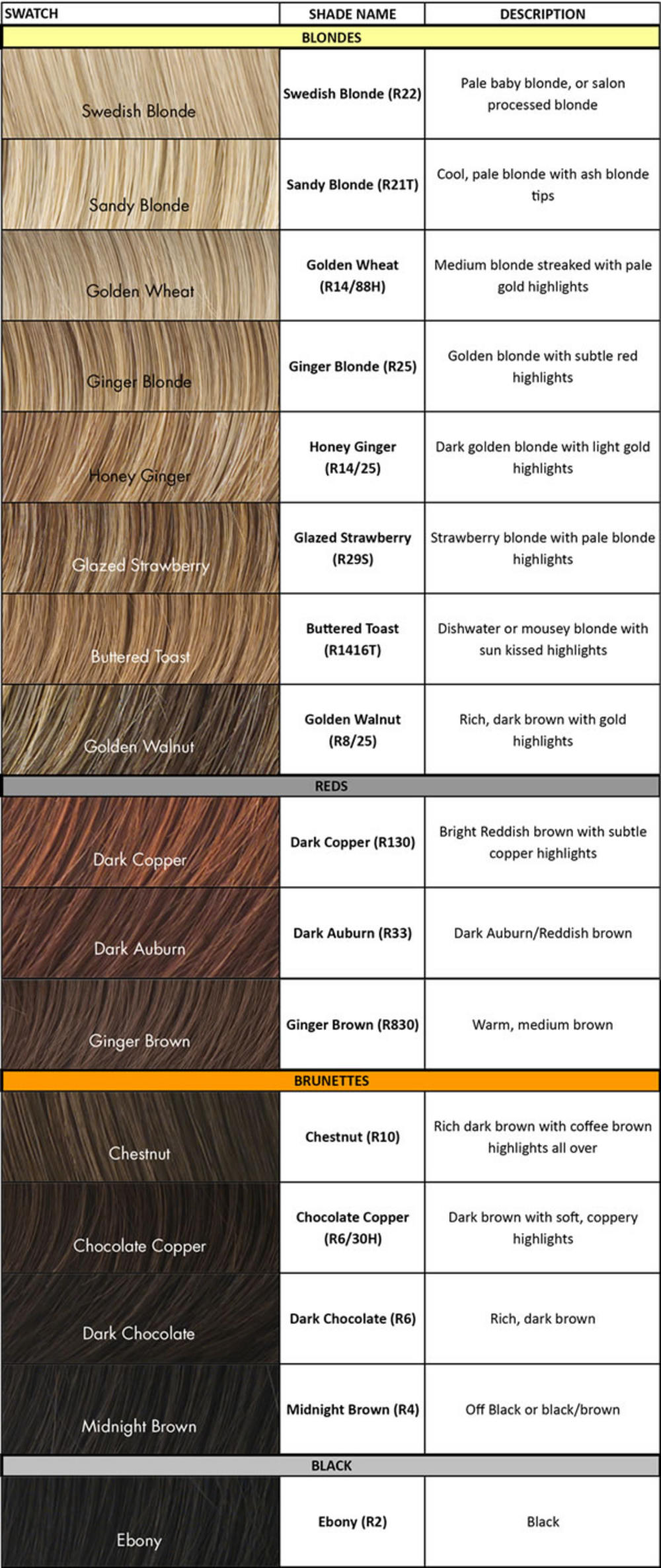 Schwarzkopf 10 minute hair color chart best hair color inspiration getting back to your natural hair color hairstyle nvjuhfo Image collections