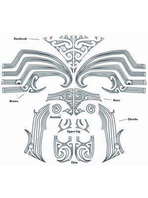 Maori Face Tattoo - Tinsley Transfers