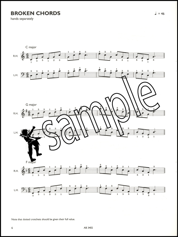 Funky Broken Chords Picture Collection - Basic Guitar Chords For ...