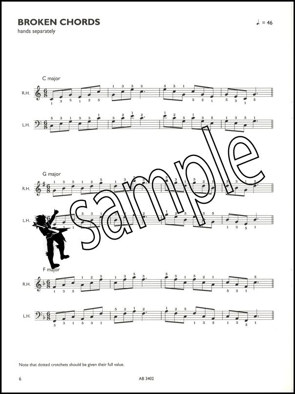 Piano Scales Broken Chords Abrsm Grade 1 Hamcor