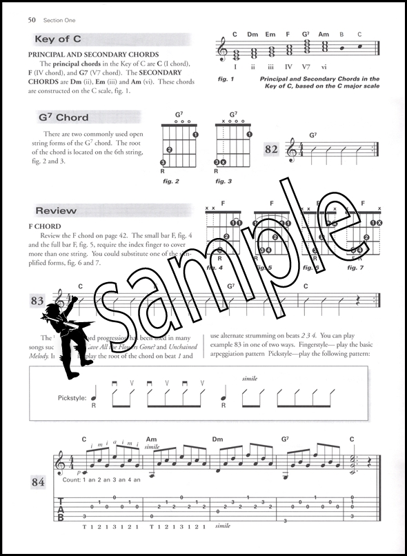 Jerry Snyders Guitar School Method Book 1