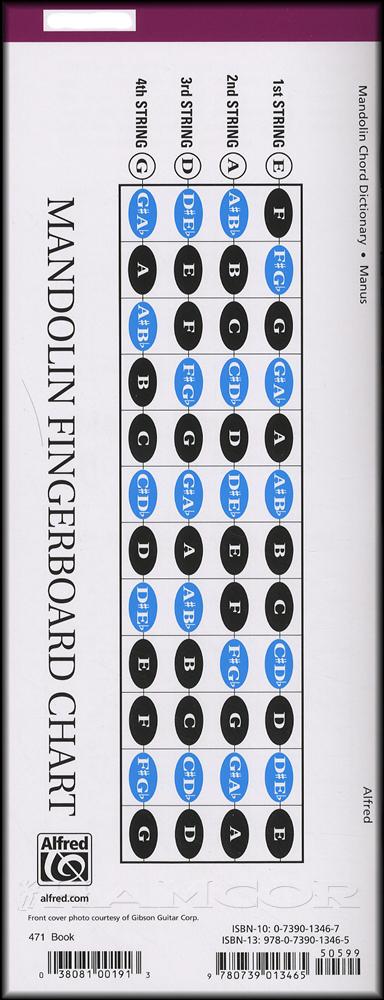 Mandolin Chord Book Images Chord Guitar Finger Position