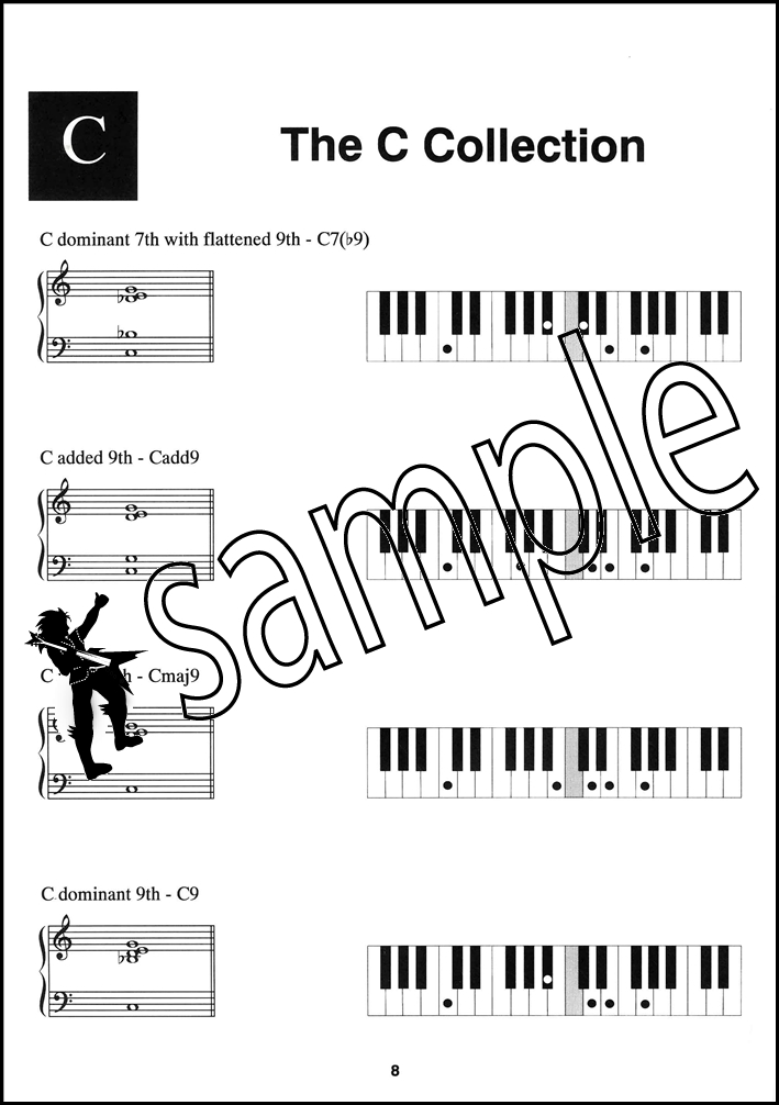 The Encyclopedia Of Rock Chords Piano Keyboard Sheet Music Book 384