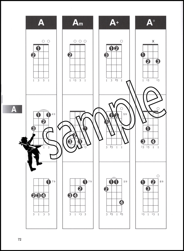 Reverse Guitar Chord Finder Gallery Guitar Chords Finger Placement