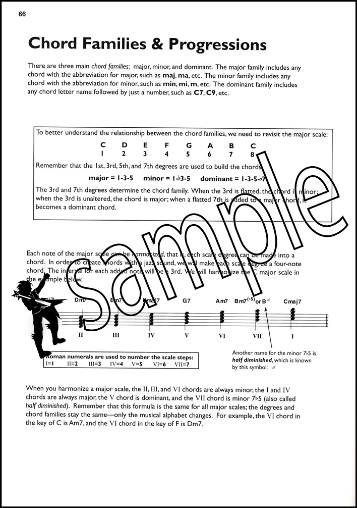 Jazz Sounds For Guitar Book/CD | Hamcor