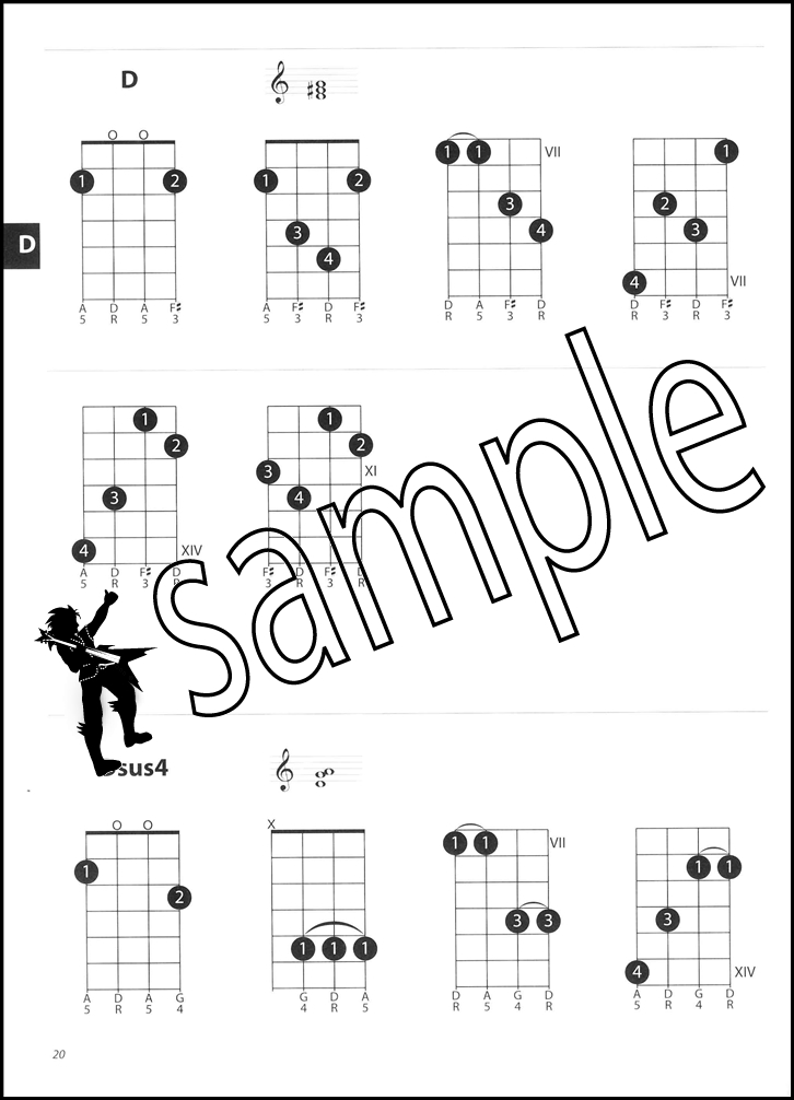Mandolin Chords F Gallery Piano Chord Chart With Finger Positions