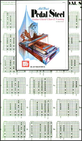 Guitar steel guitar tablature : Pedal Steel Guitar Chord Chart E9 Tuning NEW | eBay