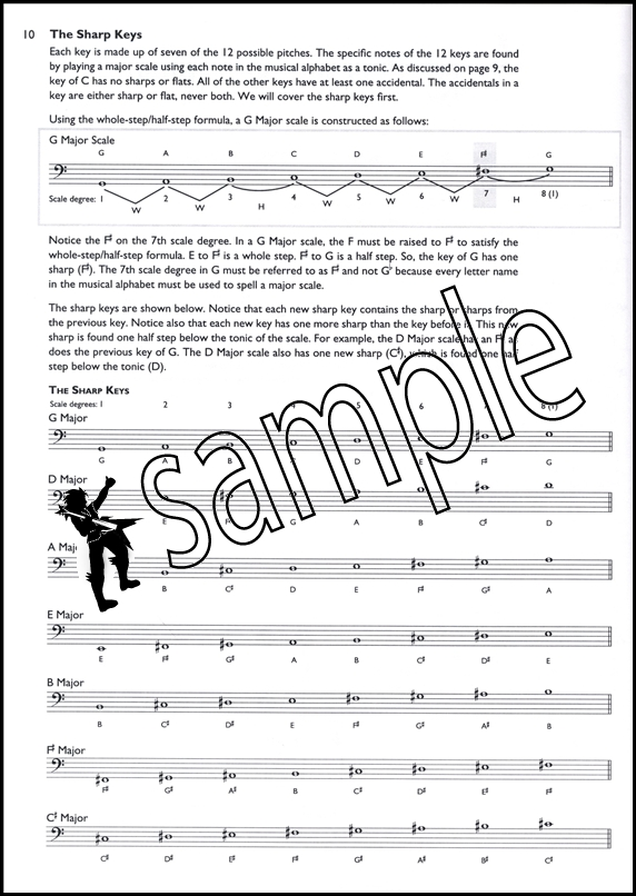 Bass Chord Encyclopedia Bass Guitar Chord Book with CD for 4-String ...
