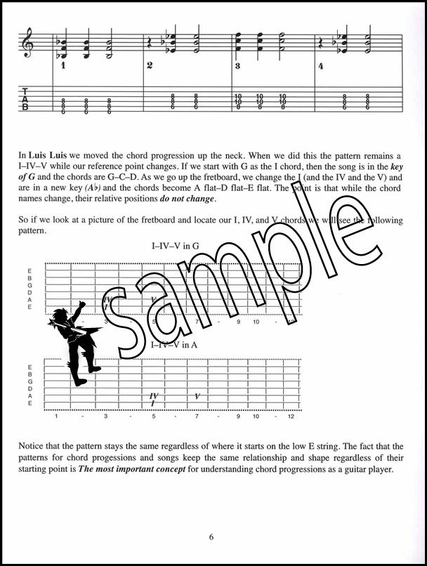 Understanding Guitar Chord Progressions Hamcor