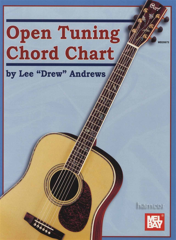 Open Tuning Chord Chart Guitar Open G Dadgad 796279095440 Ebay
