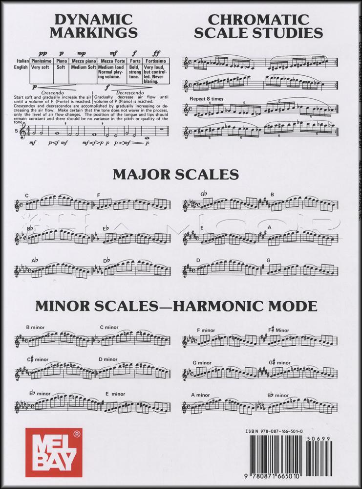 Clarinet Fingering Chart  Hamcor