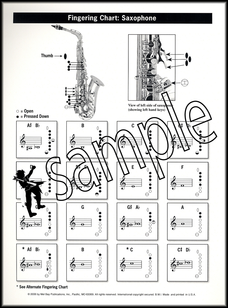 Saxophone Fingering And Scale Chart Mel Bay  Hamcor