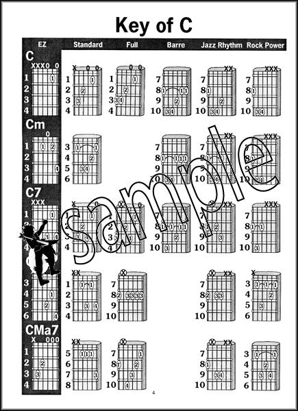 Mel Bays Easiest Guitar Chord Book Hamcor