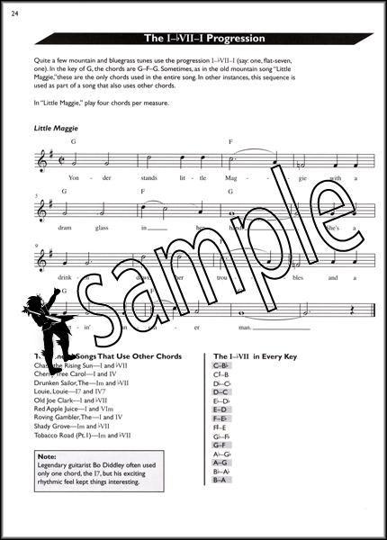 Shady Grove Ukulele Chords Gallery Chord Guitar Finger Position
