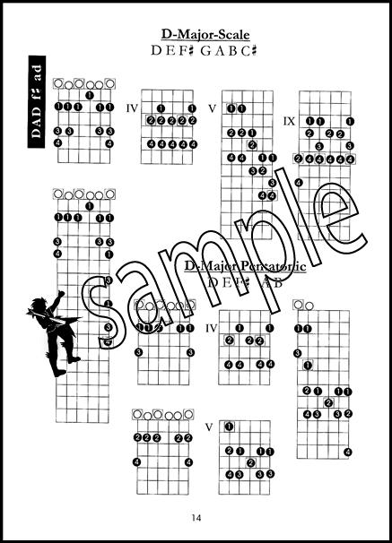 Open Tuning Chord Book Hamcor