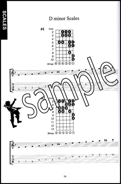 Amazing Mel Mel Guitar Chords Composition - Basic Guitar Chords For ...