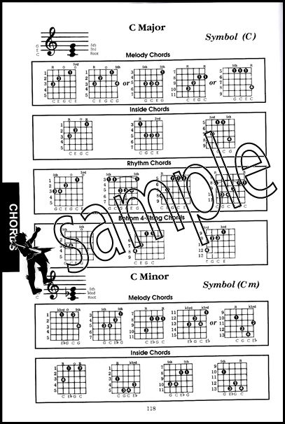 Mel Bays Complete Book Of Guitar Chords Scales Arpeggios Hamcor