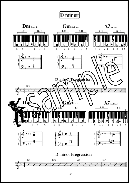 You Can Teach Yourself Piano Chords Hamcor