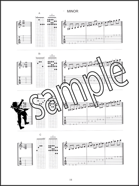 The Guitar Grimoire Chord Scale Compatibility | Hamcor
