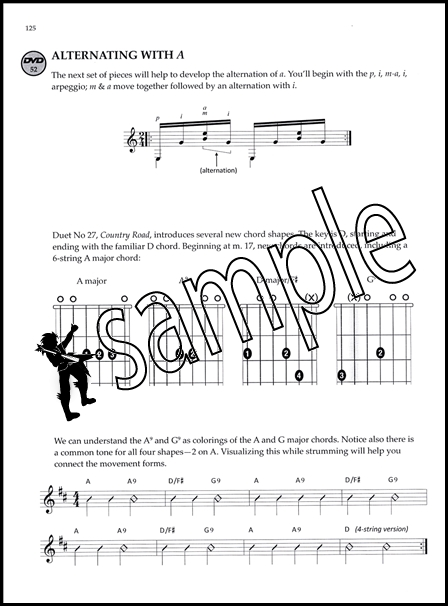 Attractive Country Roads Guitar Chords Pattern - Basic Guitar Chords ...