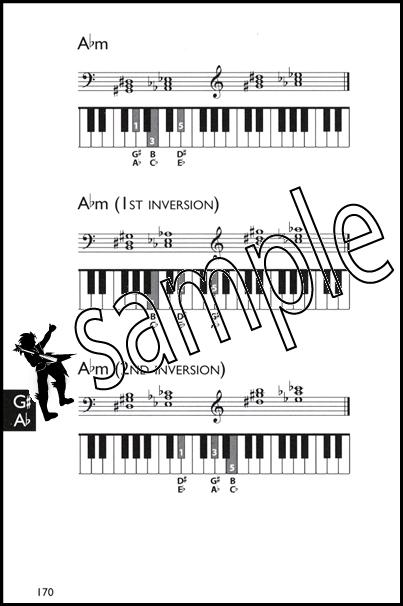 Mini Music Guides Piano Chord Dictionary Hamcor