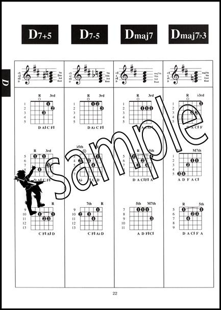 Instant Guitar Chord Finder | Hamcor