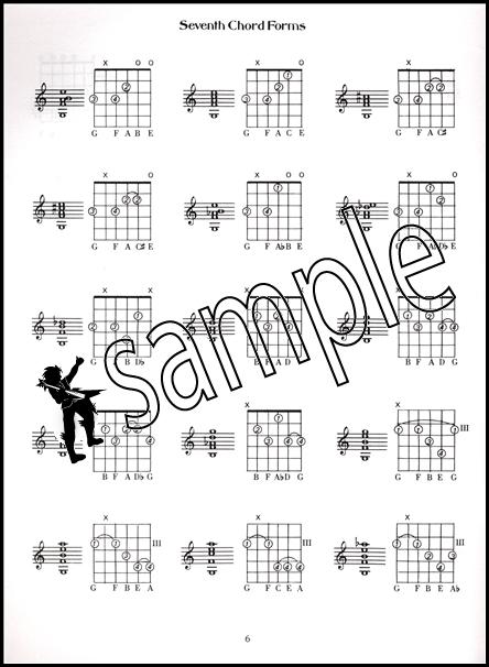 Joe Pass Guitar Chords   Hamcor