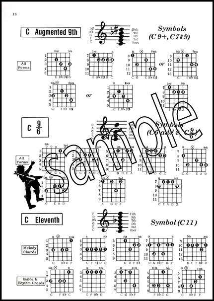 Deluxe Guitar Chord Encyclopedia | Hamcor