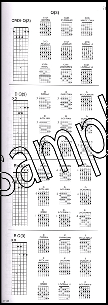 The Guitar Grimoire Chords & Voicings Case Size | Hamcor